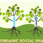 Increase Organic Social Share Count